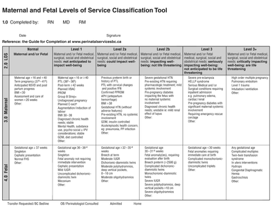PSBC-Maternal_Fetal-LOS-Classification_FINAL.png